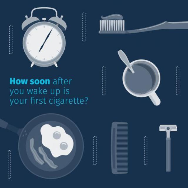 "Image contains (from top left to bottom left, going clockwise) an alarm clock, toothbrush, cup of coffee, razor, comb, and pan with bacon and eggs with the caption, ""How soon after you wake up is your first cigarette?"""
